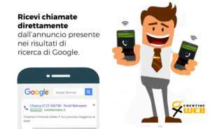 campagne adwords chiamate